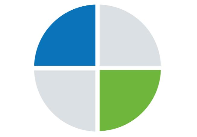 22% природных территорий федерального значения внесены в госреестр