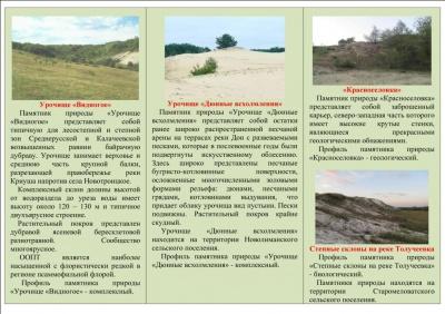 Памятники природы Петропавловского района.