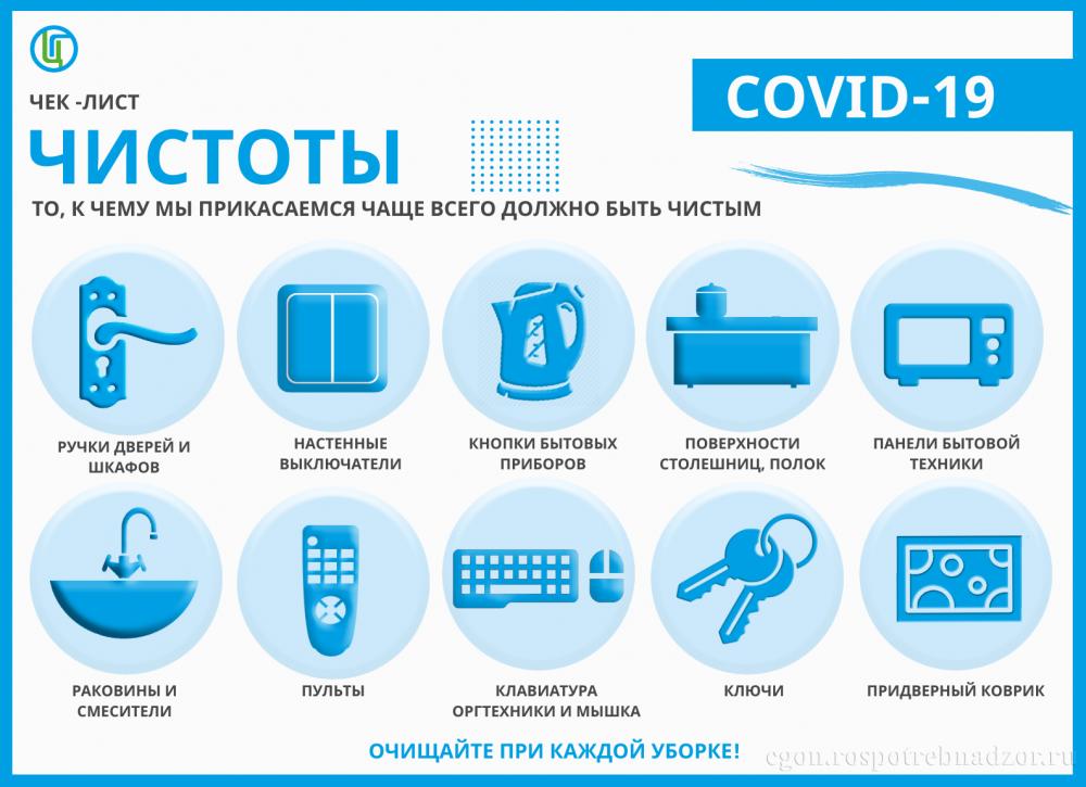 Информация Роспотребнадзора по COVID19