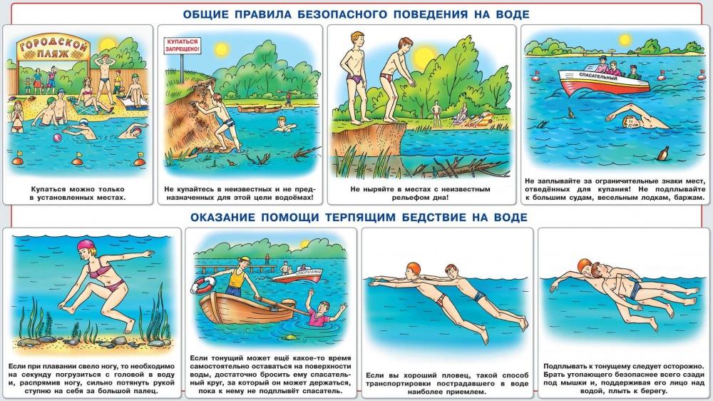 Общие правила безопасного поведения на воде