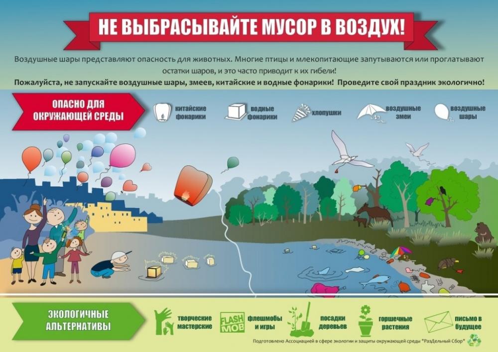 """Информация для жителей """"Не выбрасывайте мусор в воздух!"""""""