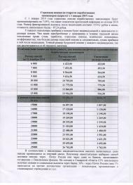 Пенсионный фонд РФ информирует. Индексация страховых пенсий неработающих пенсионеров.