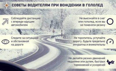 Советы водителям при вождении в гололёд
