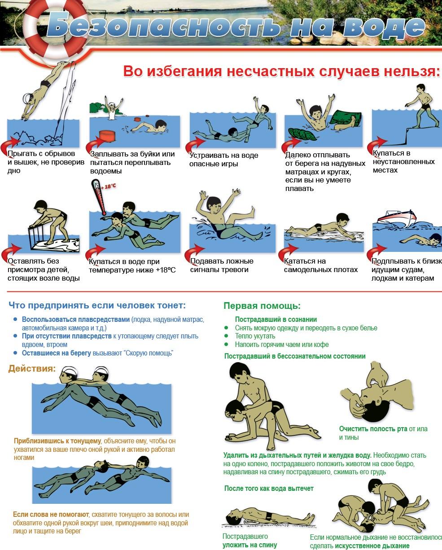 ПАМЯТКА  о безопасности на водоёмах в летний период