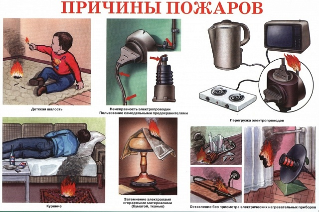 Соблюдайте меры пожарной безопасности в быту