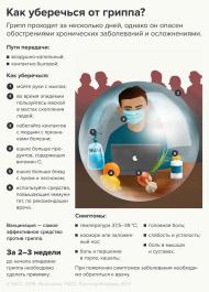 Как уберечься от гриппа