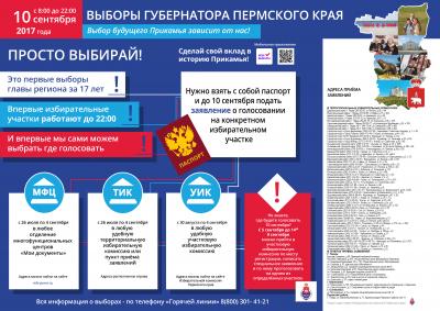 10 сентября - выборы губернатора Пермского края