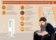 Меры предосторожности при использовании электроприборов, при работе с печью, дымоходом