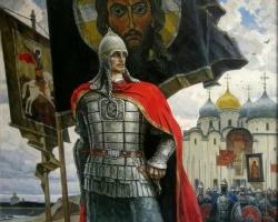 18 апреля. День воинской славы России