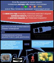 О ПЕРЕХОДЕ НА ЦИФРОВОЕ ТЕЛЕВИДЕНИЕ С 3 ИЮНЯ  2019 ГОДА