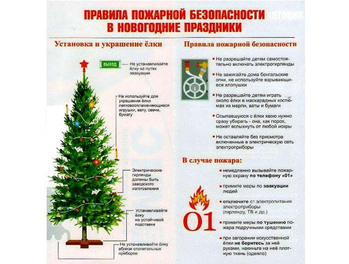 Памятка «Правила пожарной безопасности в Новогодние праздники»