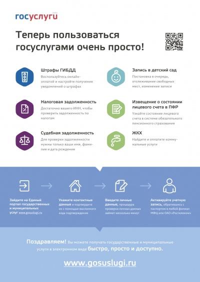 Предоставление государственных услуг органами внутренних дел