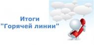 """Итоги """"Горячей линии"""""""