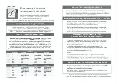 Что важно знать о новом законопроекте о пенсиях