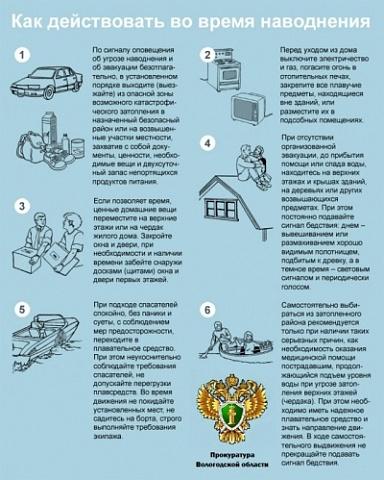 Рекомендации в паводковый период