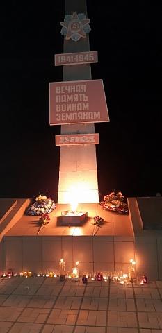 Международная акция «Свеча памяти»