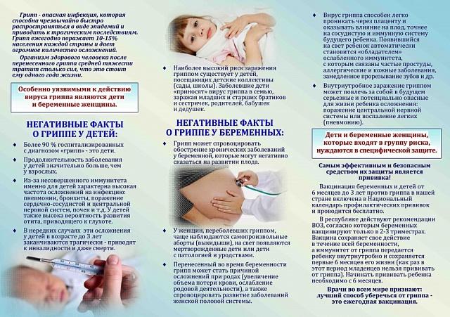 Памятки по профилактике гриппа