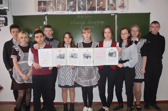 Блокада Ленинграда в цифрах