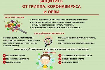 Памятка: Профилактика гриппа и коронавирусной инфекции