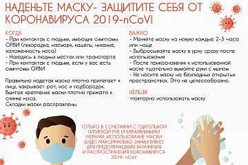 Наденьте маску-защитите себя от коронавируса