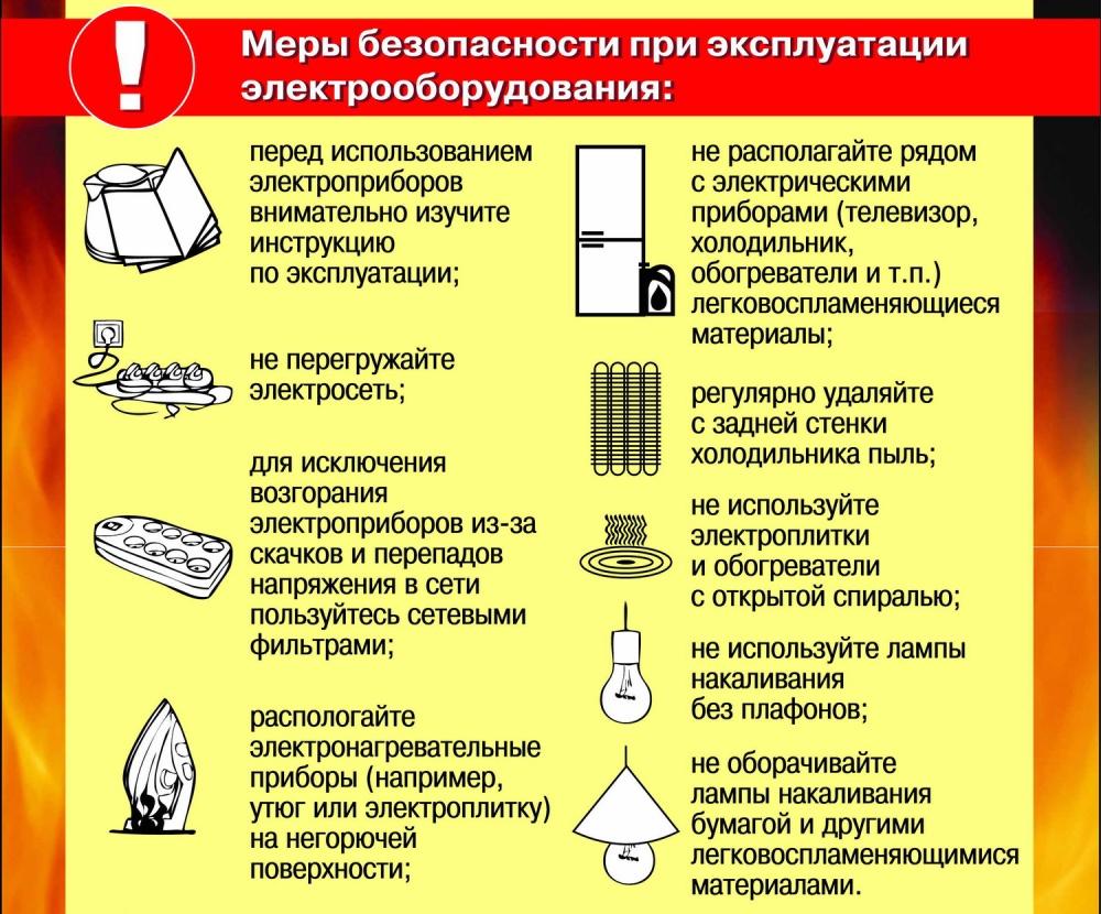 Правила пожарной безопасности при эксплуатации электронагревательного оборудования