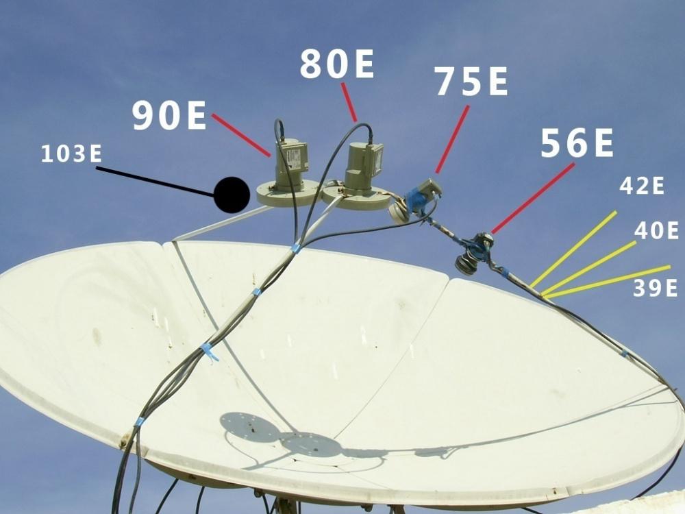 Как настроить антенну?