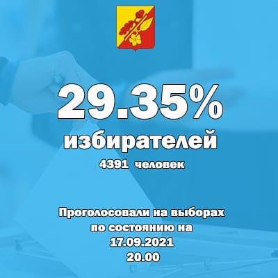 Избирательные участки Терновского района завершили первый рабочий день