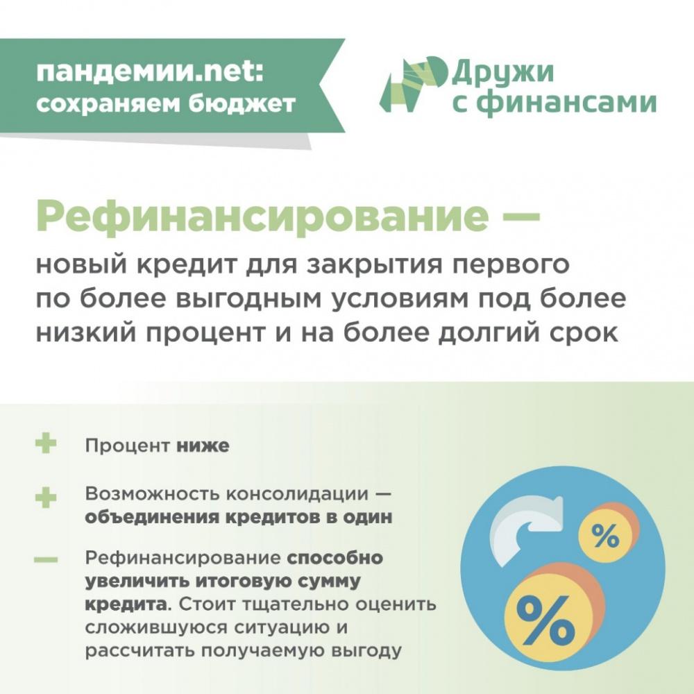 Главные советы Рефинансирование