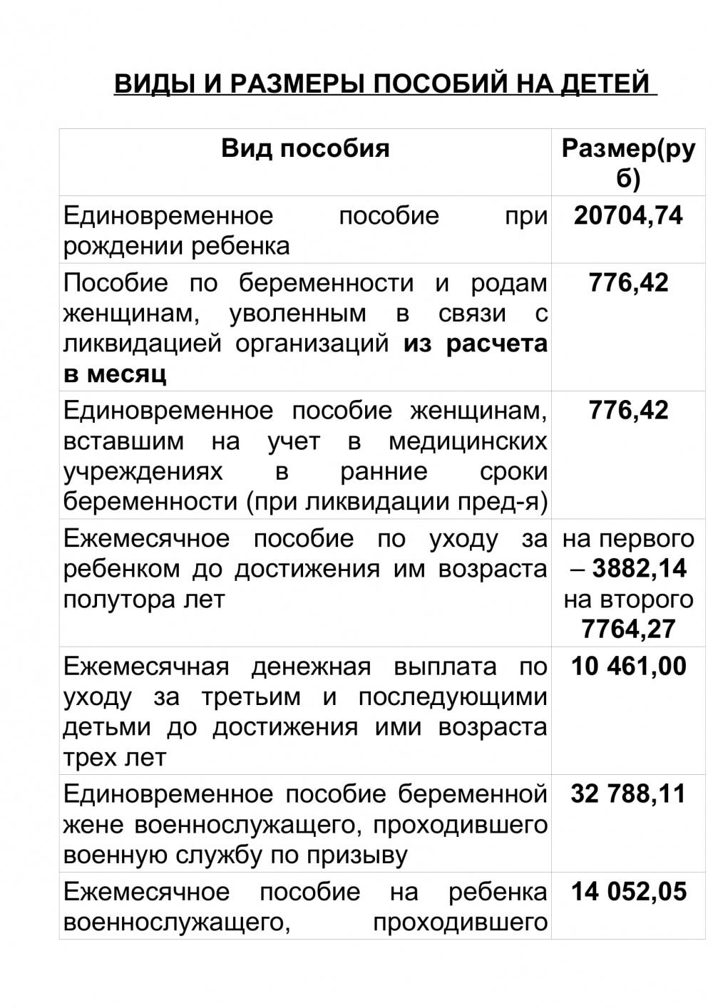 Виды и размеры пособий на детей с 01.01.2020 года