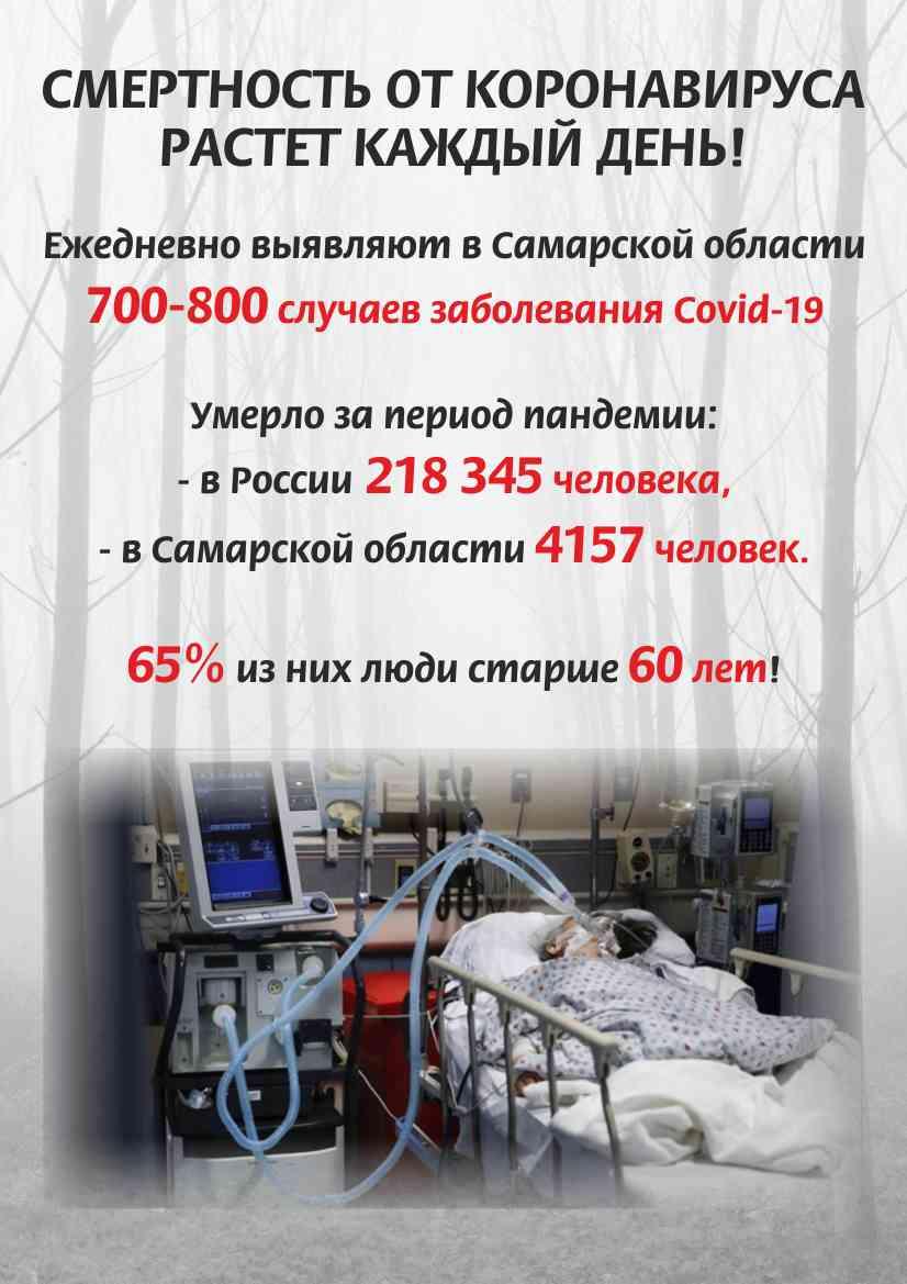 Вакцинация - самый эффективный способ предотвратить коронавирус !