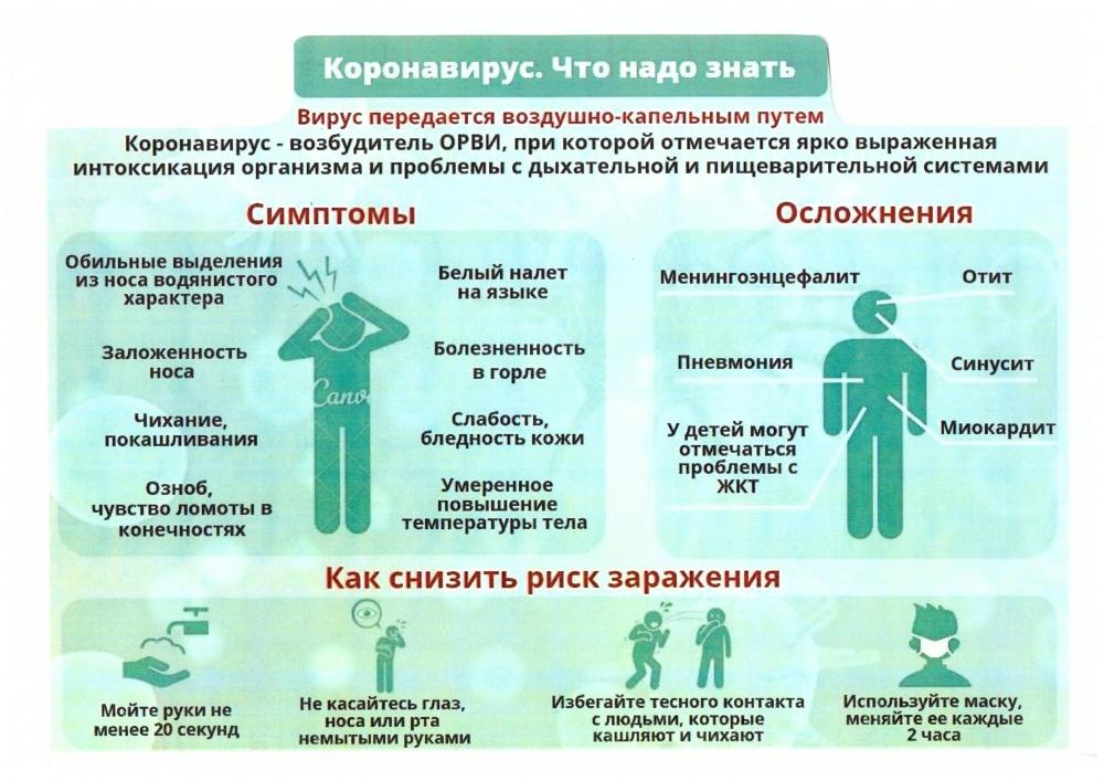 меры по недопущению распространения коронавирусной инфекции