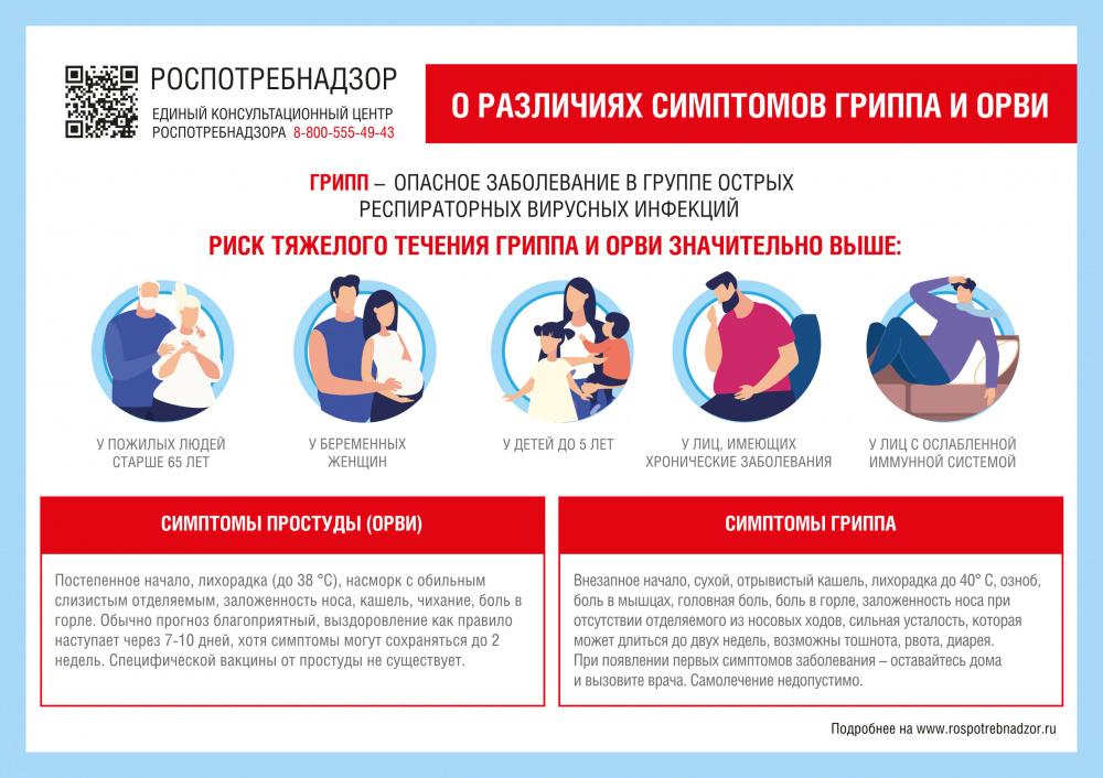 """Материалы """"Прививочная кампания"""""""