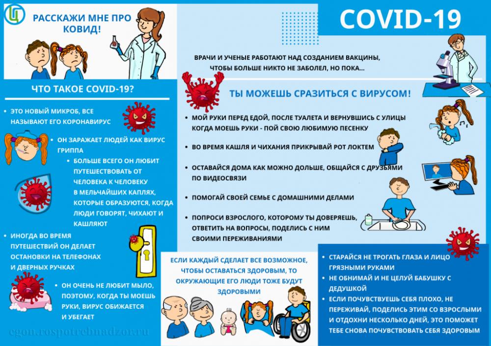 Памятки Covid-19