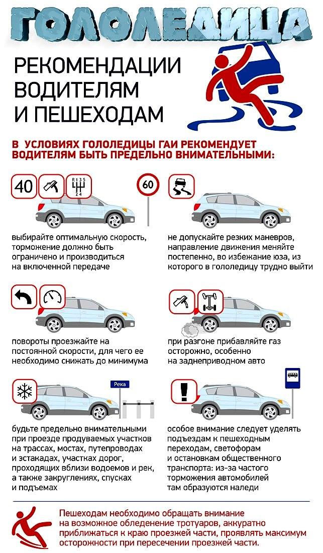 Гололедица.Рекомендации водителям и пешеходам.