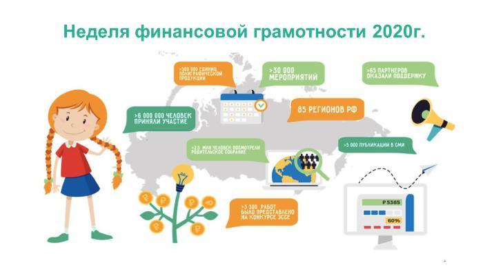 """В Краснодарском крае проводится """"Неделя финансовой грамотности 2020"""""""