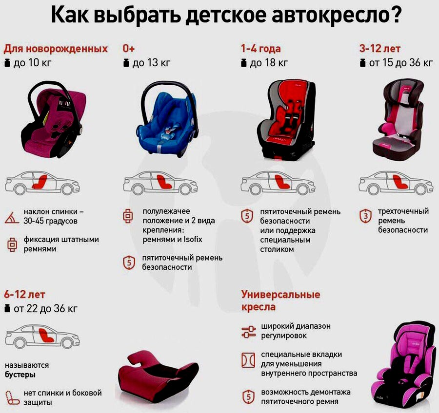 Внимание! Суррогатные детские удерживающие устройства!