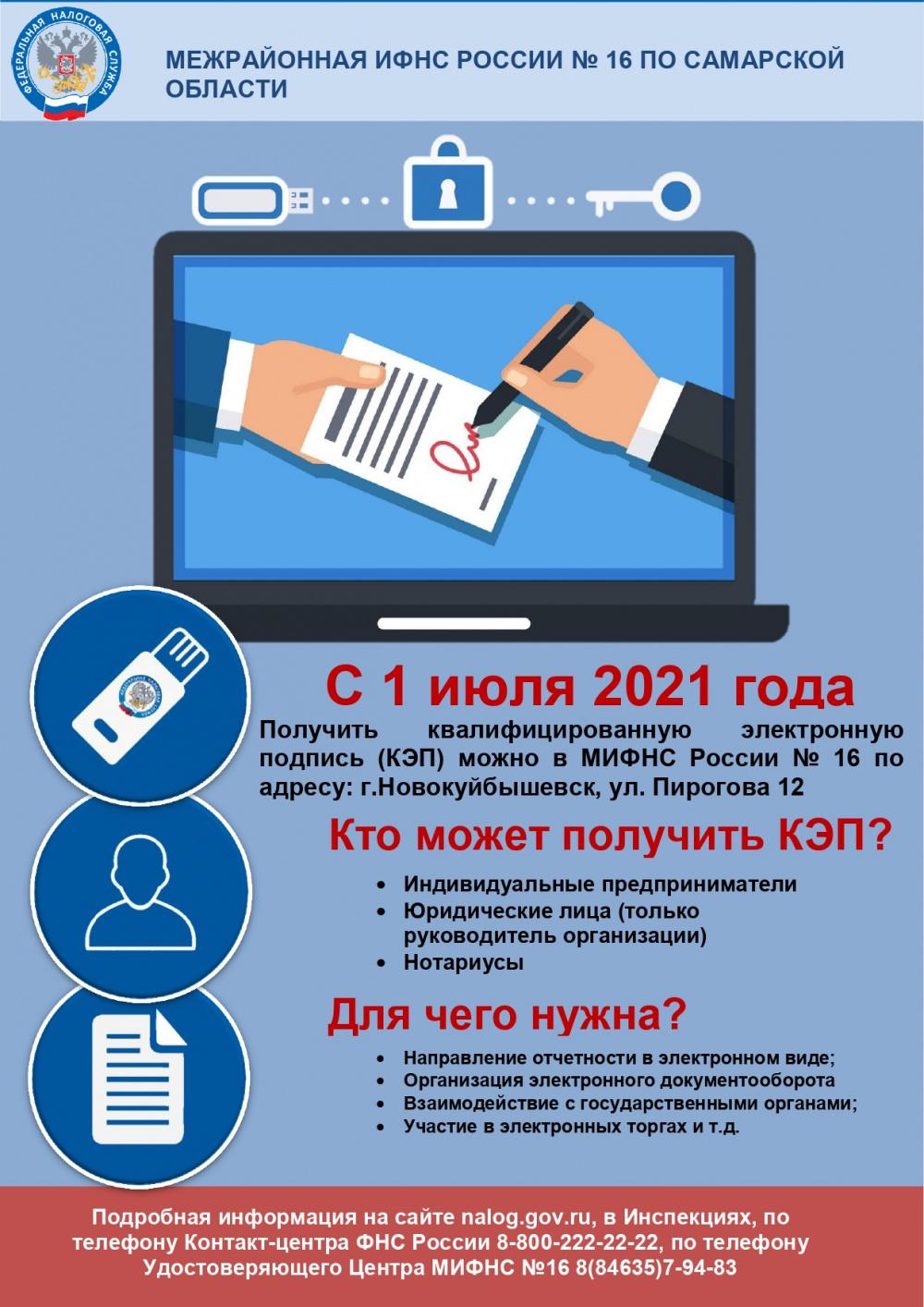 Получение квалифицированной электронной подписи