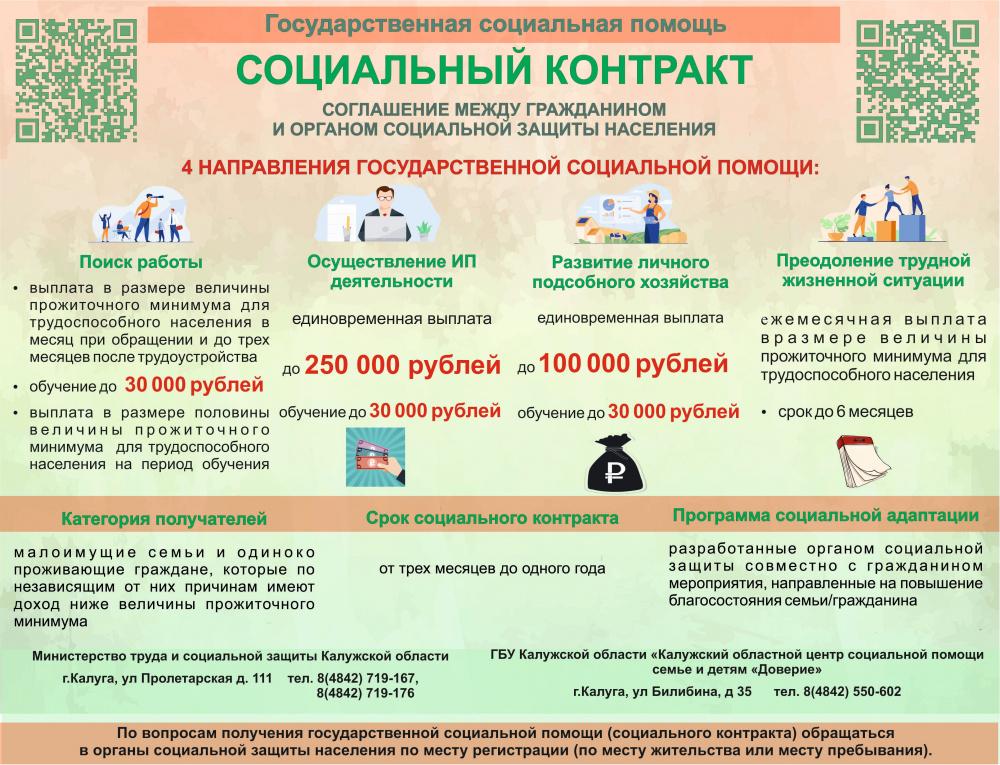 Получение государственной социальной помощи на основании социального контракта