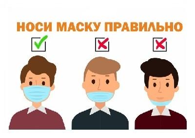 Медицинские маски: рекомендации ВОЗ