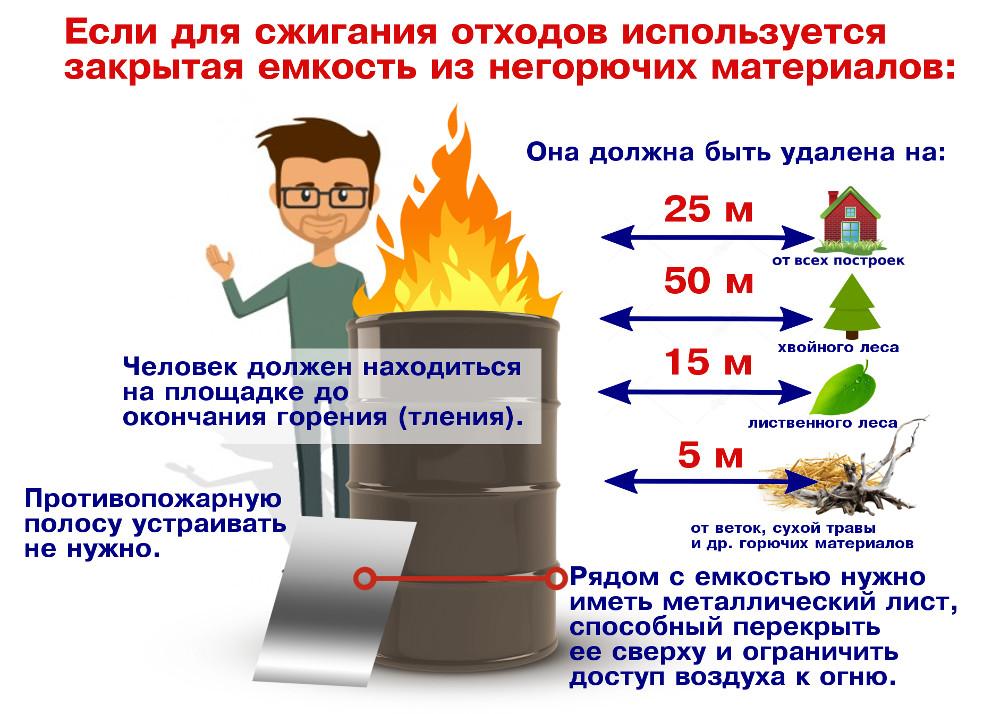 """Листовка «О запрете сжигания сухой травы и мусора"""""""