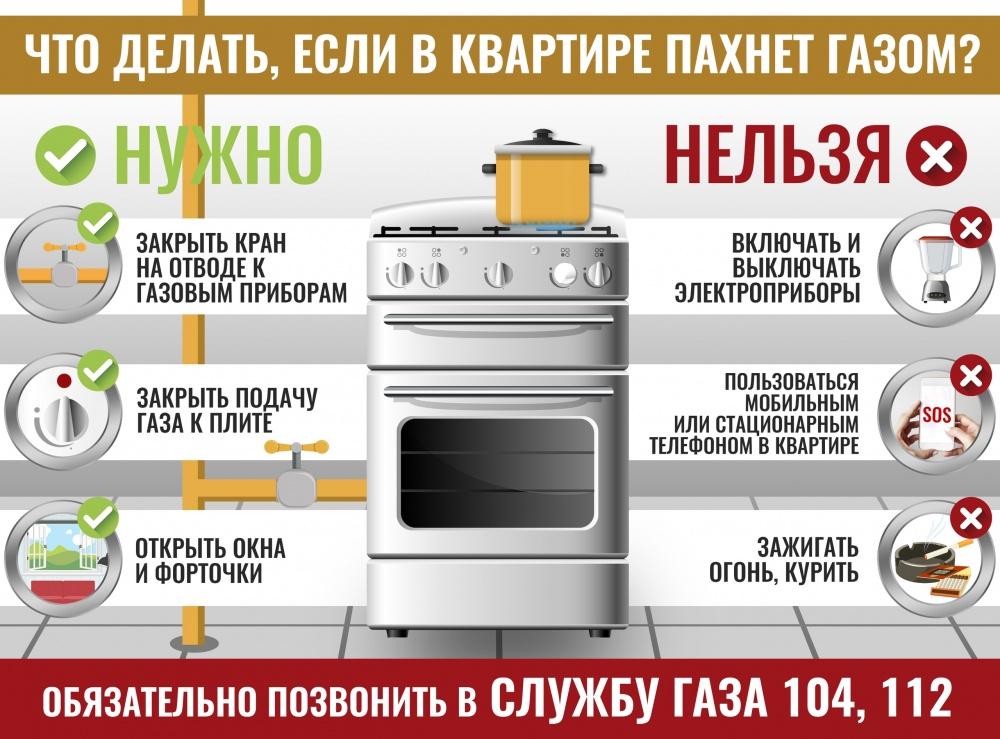 Безопасность эксплуатации газового оборудования