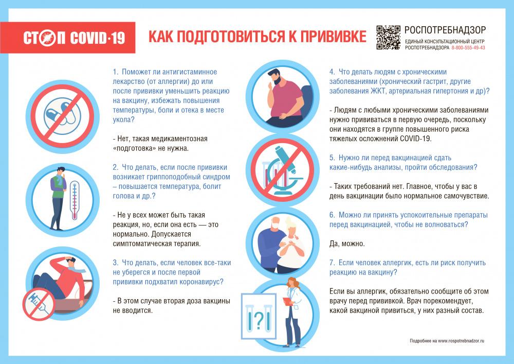 Вакцинация против короновирусной инфекции