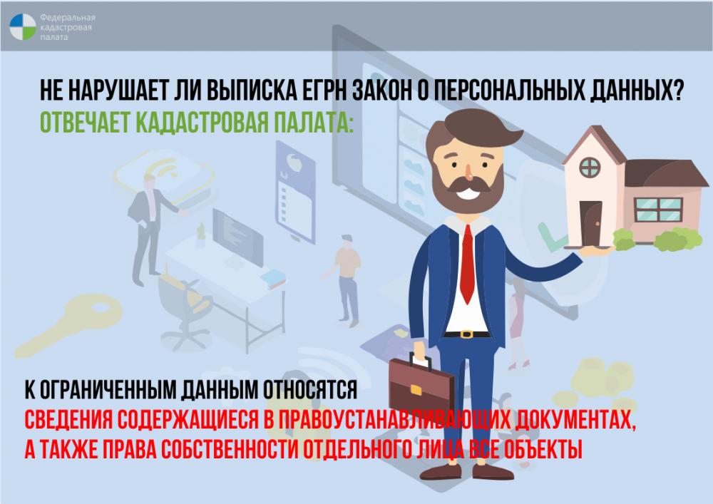 Кадастровая палата разъяснила, какие данные о недвижимости не будут общедоступны в онлайн-режиме