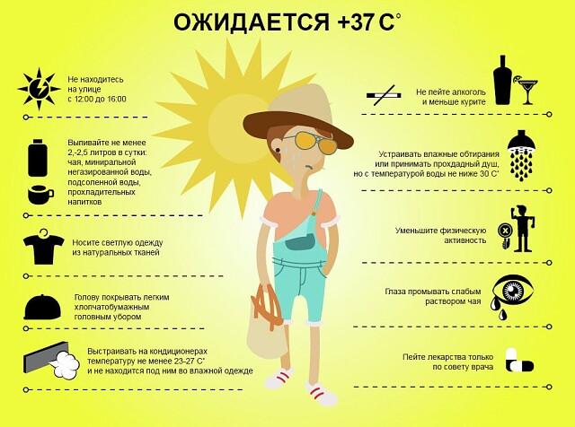 Уважаемые жители и гости нашего поселения, ожидается жаркая погода!