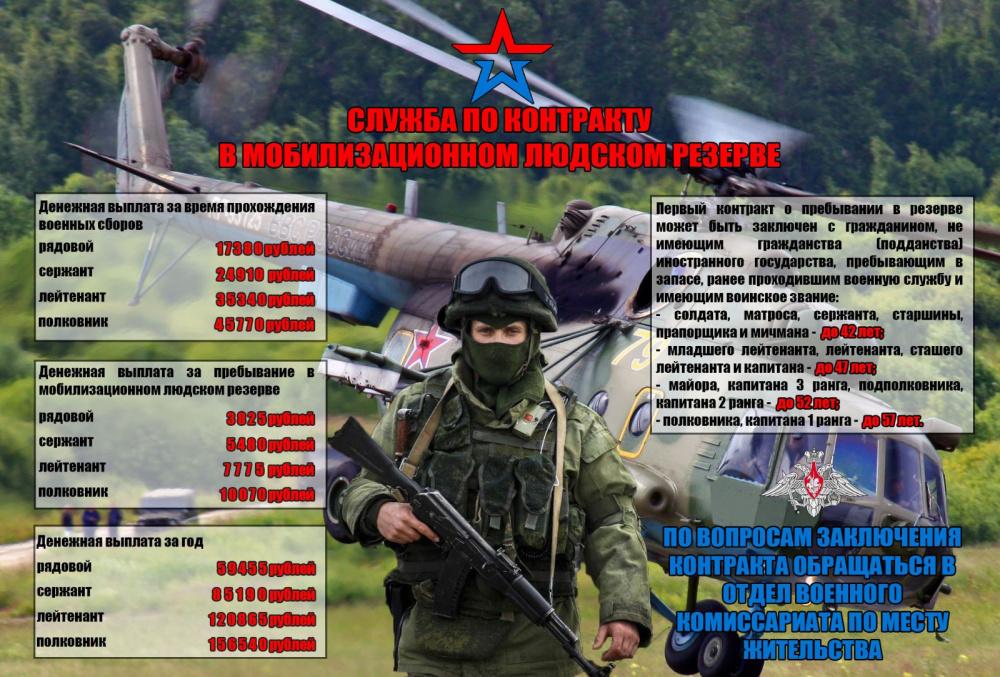 Служба в резерве - достойный выбор патриота России!