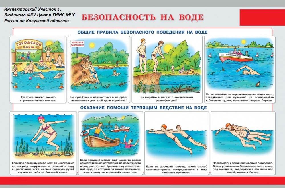 Памятка, безопасность на воде.