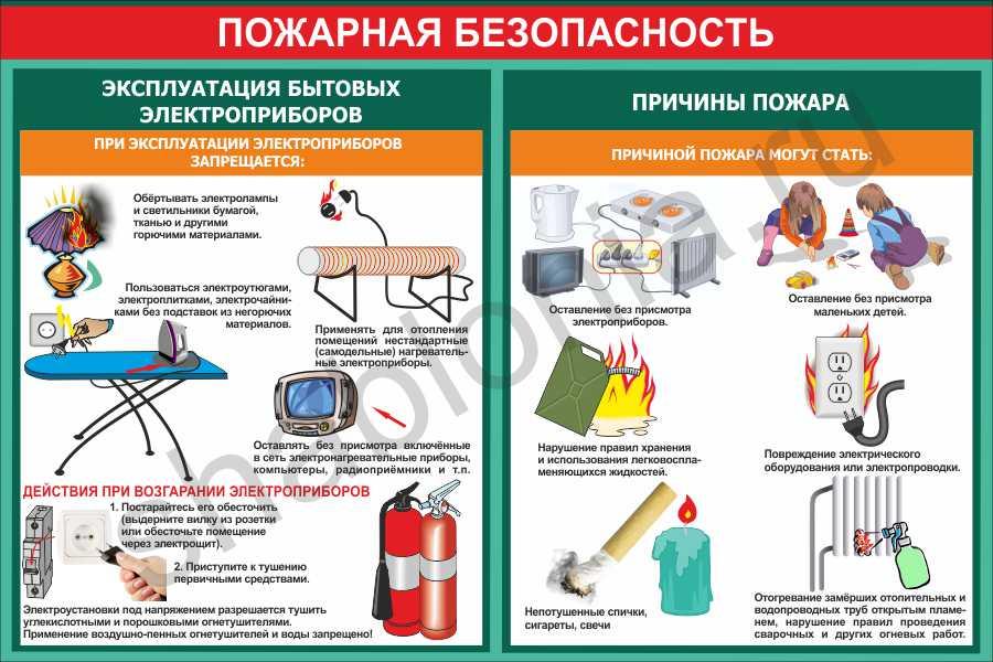 """Пожарная безопасность """"Электроприборы"""""""