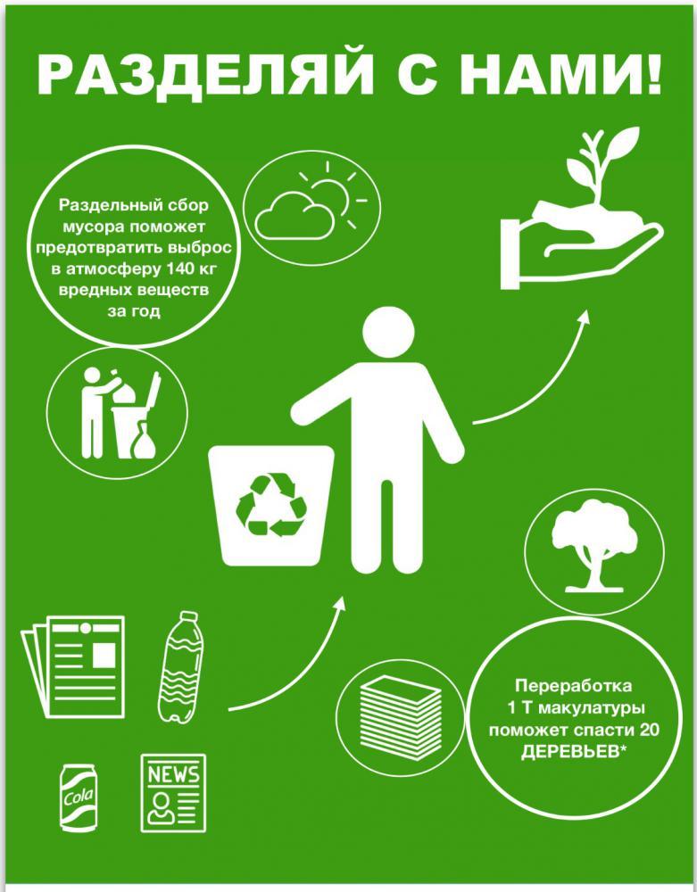 памятки о необходимости разделения бытового мусора