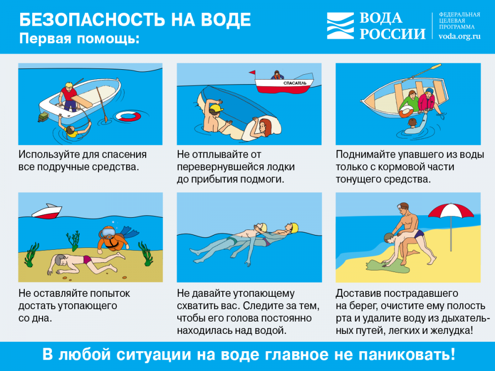 Безопасность на воде. Первая помощь