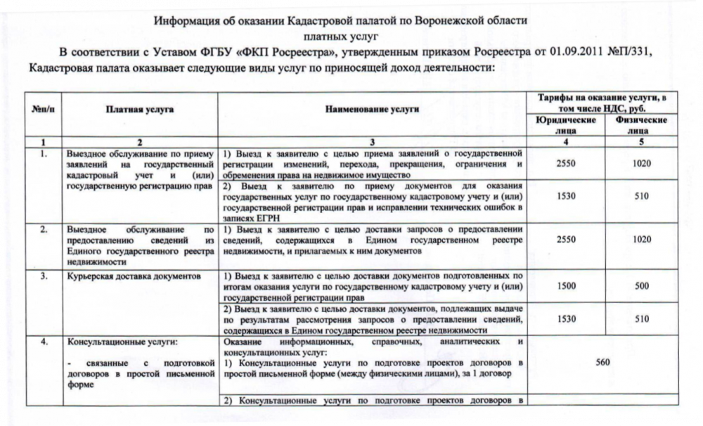 Кадастровая палата Воронежской области предоставляет платные услуги